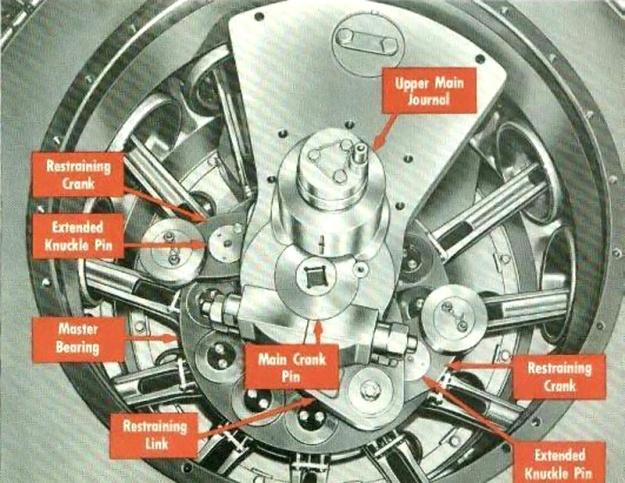 Nordberg 12-cylinder radial crankshaft