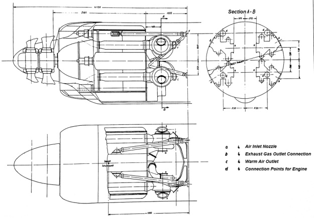 Junkers Jumo 224 installation