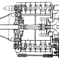 Junkers Jumo 224 Aircraft Engine