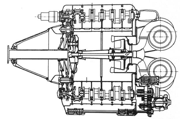 Junkers-Jumo-224-side