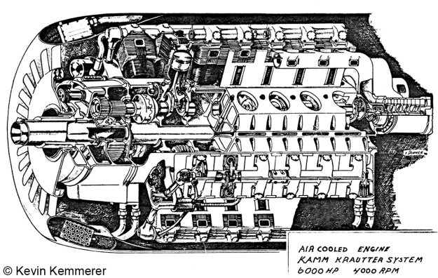 FKFS Gruppen-Flugmotor D copy