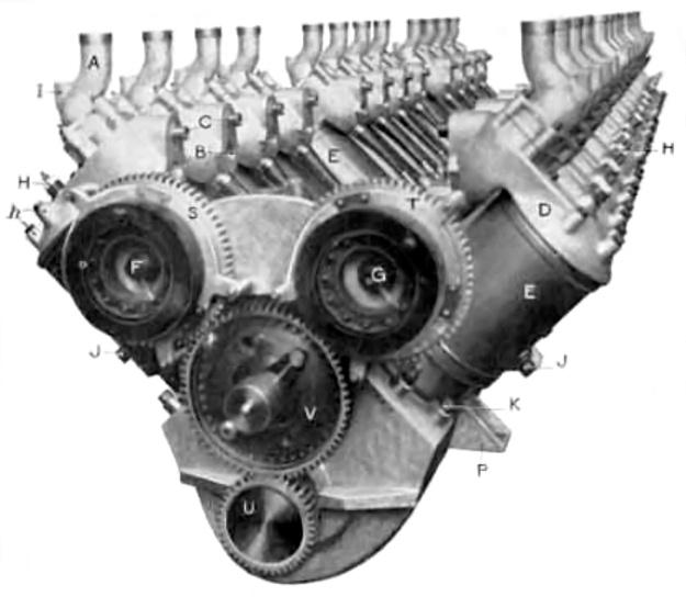 Antoinette V-24 marine engine