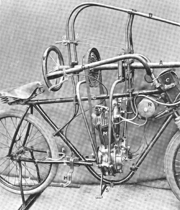 Aéro-motocyclette drive