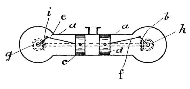 Dutheil Chalmers Eole patent