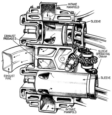 Napier-Sabre-Sleeve-Drive-Cutaway